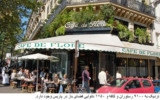 The most interesting facts about paris news page 10 for Open terrace restaurants